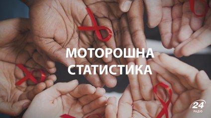 Кожен сьомий носій ВІЛ в Європі не знає про свою хворобу - фото 1