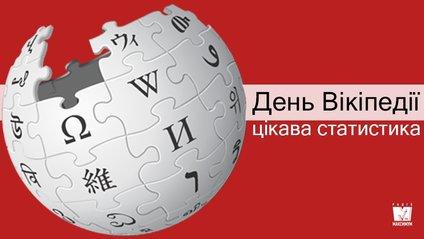 День Вікіпедії: цікаві факти та маловідомі можливості онлайн-енциклопедії - фото 1