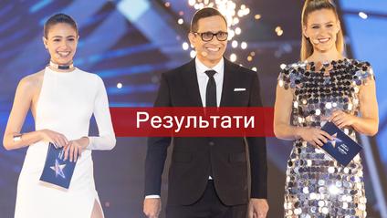 Оцінки на Євробаченні 2019 - фото 1