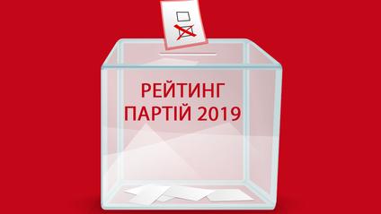 Новий рейтинг партій на парламентські вибори 2019: трійка лідерів змінилася - фото 1