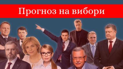 прогноз на парламентські вибори - фото 1