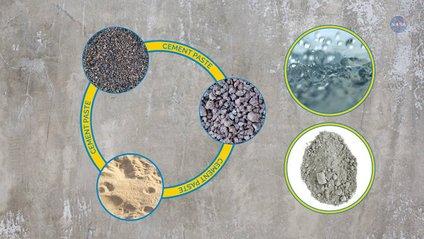 Науковці змогли змішати цемент в умовах невагомості - фото 1