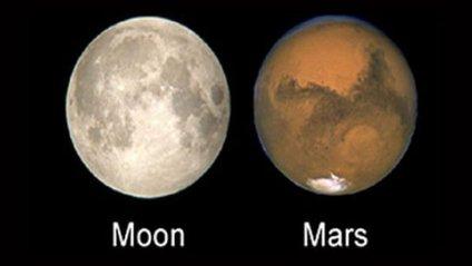 Ілон Маск переплутав знімок Марса і Місяця: фотофакт епічного випадку - фото 1