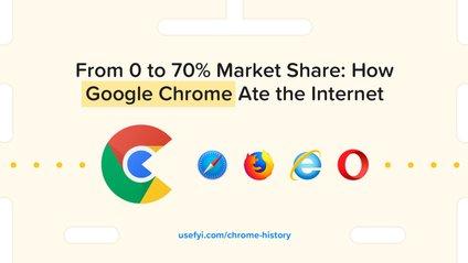 Google Chrome - фото 1
