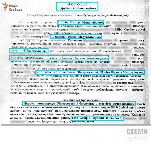 Журналістка опублікувала документ про елітний маєток Шокіна - фото 97118