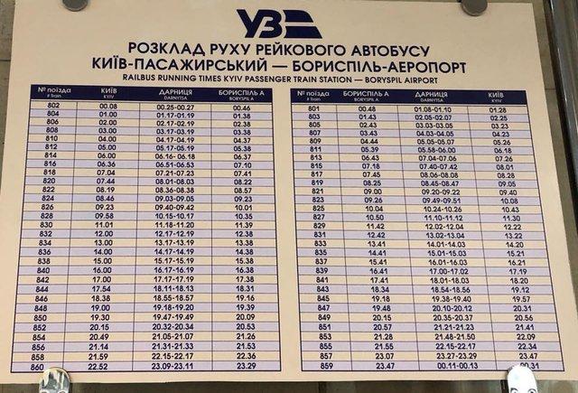 Розклад експреса в Бориспіль - фото 291990