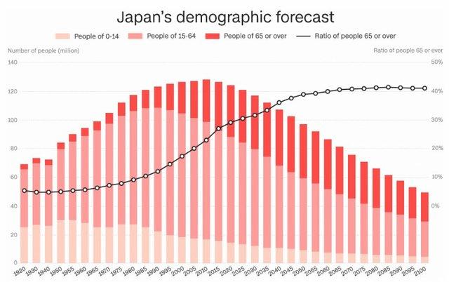 В Японії зафіксований найнижчий рівень народжуваності за останні 120 років - фото 297505