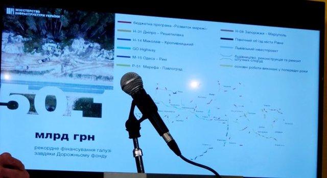 Які дороги в Україні відремонтують у першу чергу - фото 305163