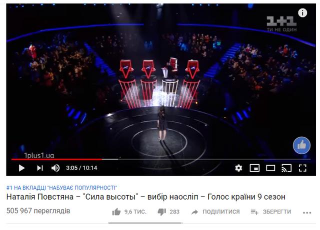 Виступ 16-річної українки в шоу Голос країни 9 підкорив YouTube: відео - фото 305733