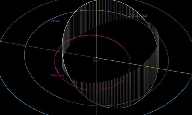 Знайдено унікальний і найбільш 'швидкий' астероїд - фото 306734