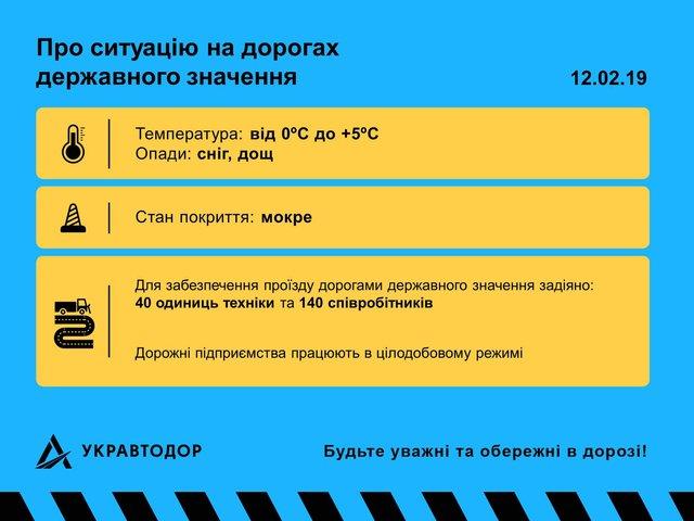 В Укравтодорі попередили водіїв про ситуацію на дорогах - фото 307117