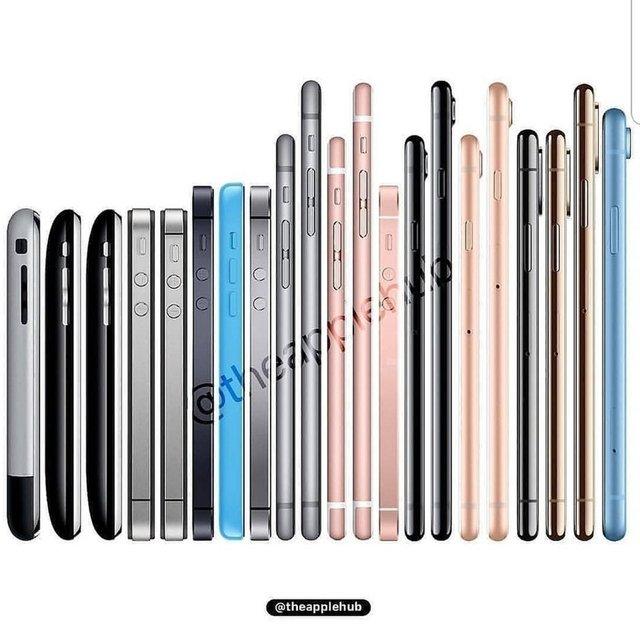 Усі моделі iPhone - фото 307416
