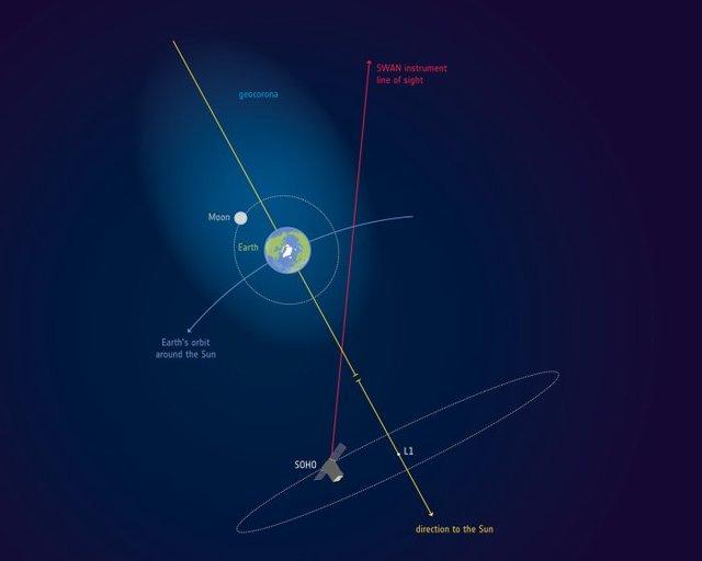 Орбіта Місяця пролягає в земній атмосфері: графіка - фото 309307