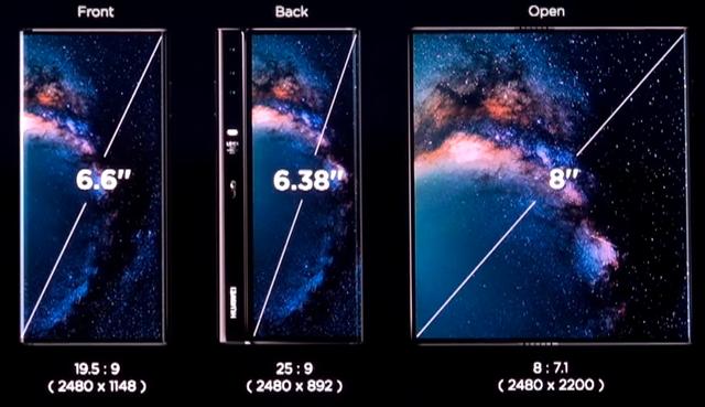 Huawei Mate X – перший гнучкий 5G-смартфон, який порве Galaxy Fold - фото 309879