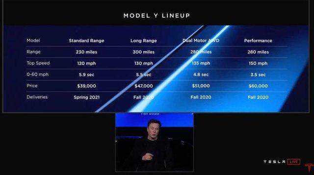 Tesla Model Y - фото 314548