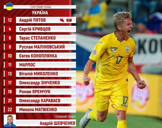 Португалія – Україна без голів: відео огляд і найкращі моменти матчу - фото 316278