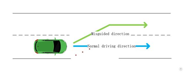 Автопілот Tesla обманули наклейками на дорозі - фото 318387