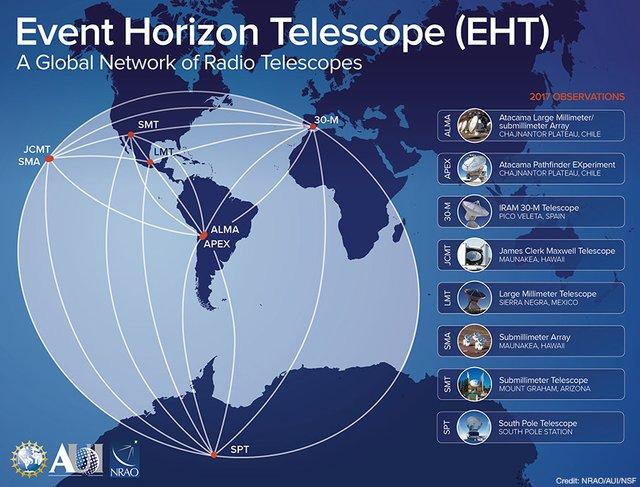 Телескопи - фото 320309