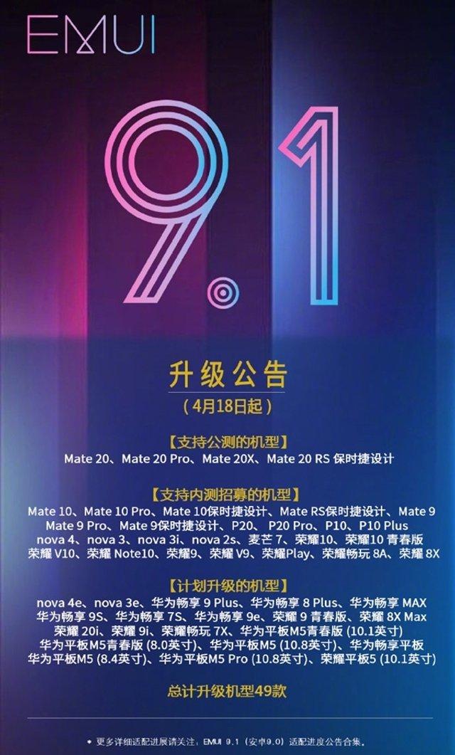 Дізнайтесь, які пристрої Huawei оновить до EMUI 9.1 - фото 322720