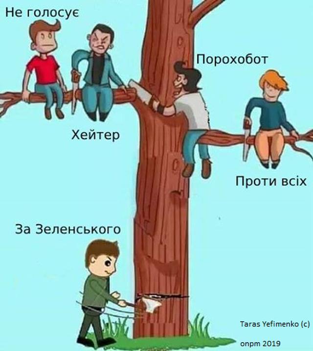 Вибори президента України 2019: найкращі меми про результати 2 туру - фото 323124