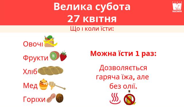 Що можна їсти у Страсний тиждень 2019: календар харчування по днях - фото 323164