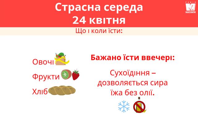 Що можна їсти у Страсний тиждень 2019: календар харчування по днях - фото 323165