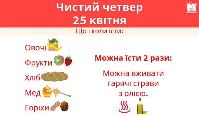 Що можна їсти у Страсний тиждень 2019: календар харчування по днях - фото 323166