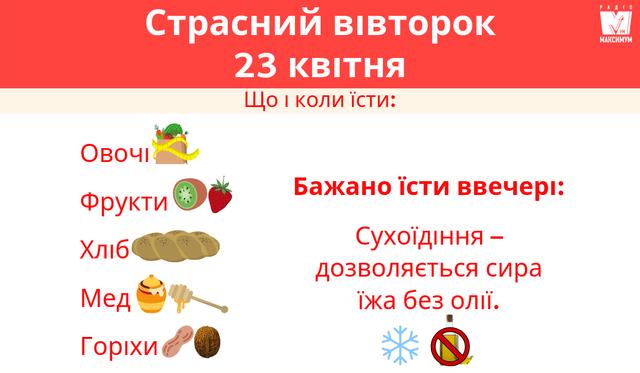 Що можна їсти у Страсний тиждень 2019: календар харчування по днях - фото 323167