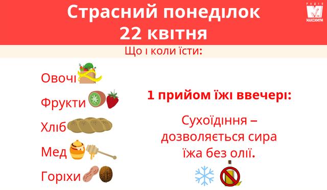 Що можна їсти у Страсний тиждень 2019: календар харчування по днях - фото 323168