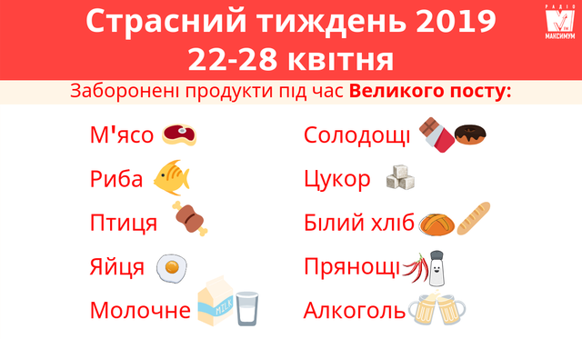 Заборонені продукти 22-28 квітня - фото 323169