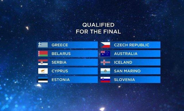 Друга десятка фіналістів Євробачення-2019: - фото 328057