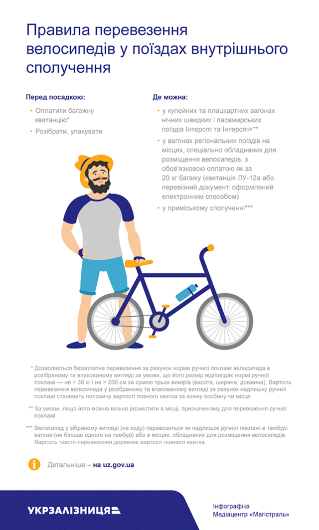 Як перевозити велосипед в Інтерсіті й Інтерсіті + - фото 329834