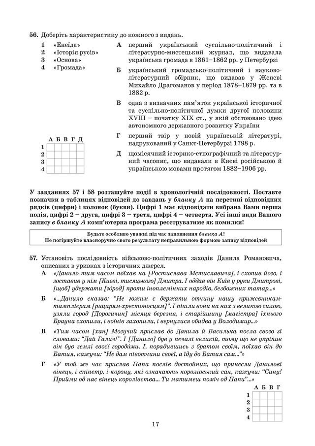 ЗНО з історії України 2019: опубліковані завдання цьогорічного тесту - фото 331913