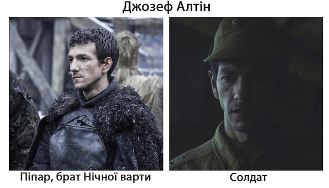 Гра престолів і Чорнобиль: 7 акторів, які знялися в обох серіалах - фото 332601