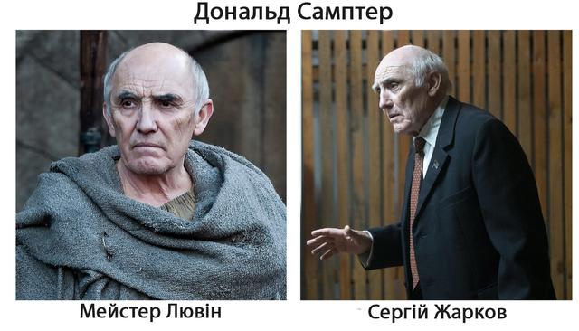 Гра престолів і Чорнобиль: 7 акторів, які знялися в обох серіалах - фото 332607