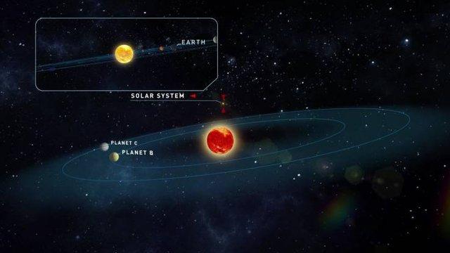 Відкрито дві нових планети, які схожі на Землю - фото 335381