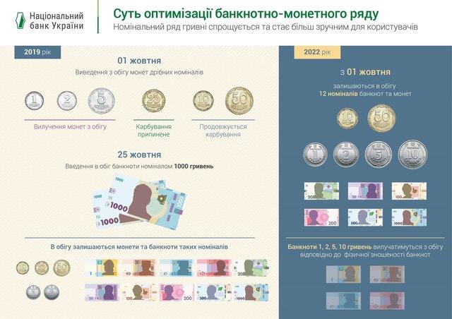 В Україні з'явилася банкнота 1000 гривень: хто на ній зображений - фото 336456