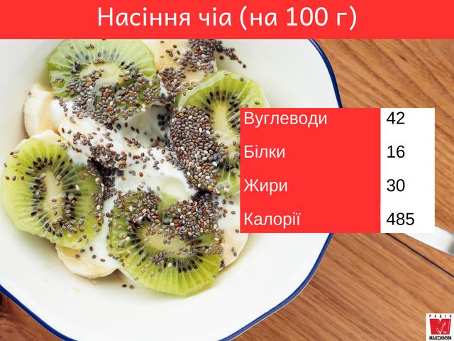 Що таке насіння чіа: користь і шкода, як і з чим вживати для схуднення - фото 340568