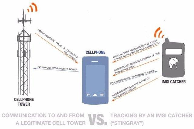 Уразливість у 5G дозволяє прослуховувати смартфони й управляти трафіком - фото 346207