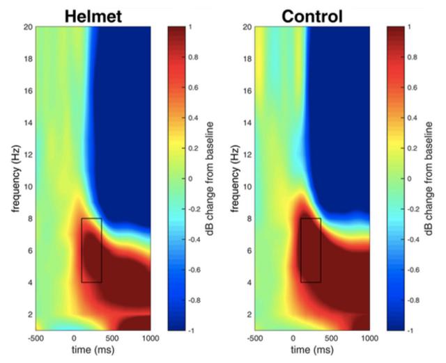 Як пов'язані велосипедний шолом і ризик: пояснення вчених - фото 348383