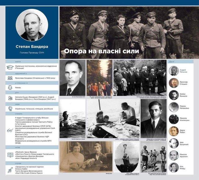 Бандера і Мазепа online: як виглядали б сторінки відомих українців у Facebook - фото 349663