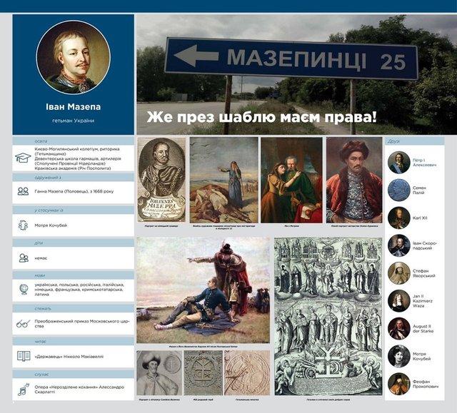 Бандера і Мазепа online: як виглядали б сторінки відомих українців у Facebook - фото 349664