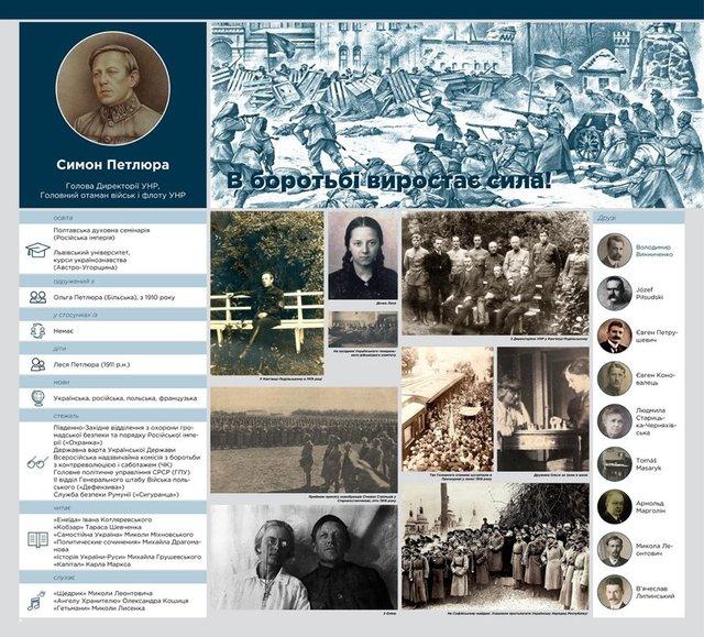 Бандера і Мазепа online: як виглядали б сторінки відомих українців у Facebook - фото 349665