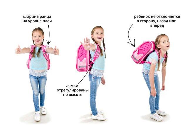 Лікарі назвали безпечну вагу шкільного рюкзака - фото 352190
