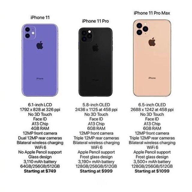 Чому нові iPhone XI – найпровальніші пристрої компанії Apple - фото 353801