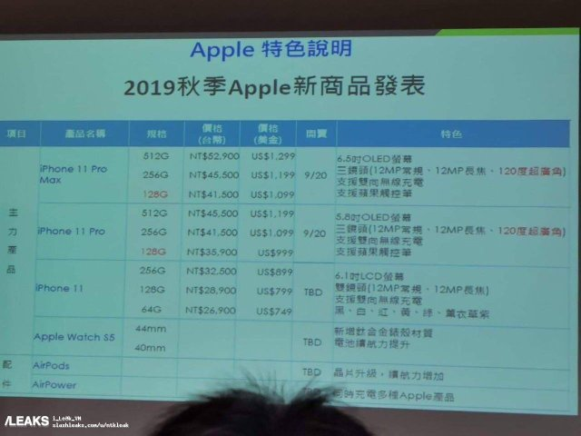 Ціни нових iPhone - фото 354003