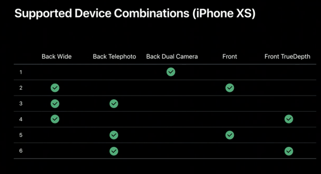Торішні iPhone отримають одну з корисних функцій нових моделей - фото 355393