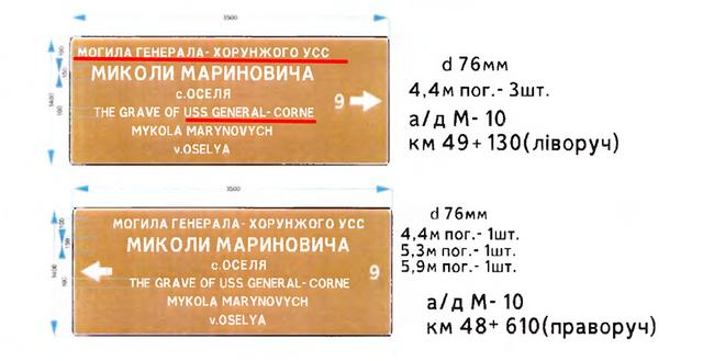 Бої – boys: на Львівщині встановили знаки із дивним перекладом англійською - фото 355586