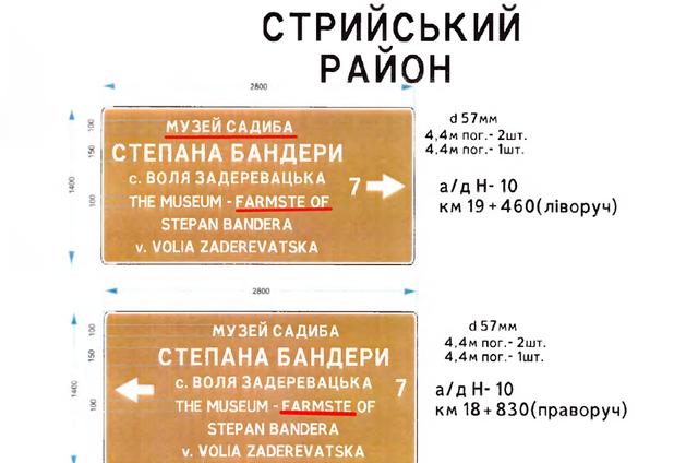 Бої – boys: на Львівщині встановили знаки із дивним перекладом англійською - фото 355589