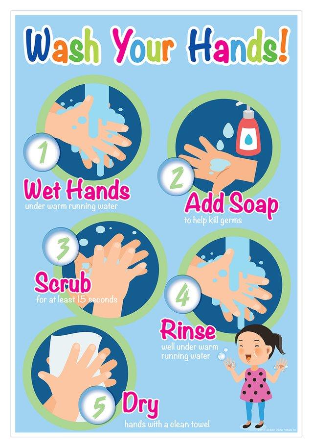 Розкрито спосіб правильного миття рук - фото 356395